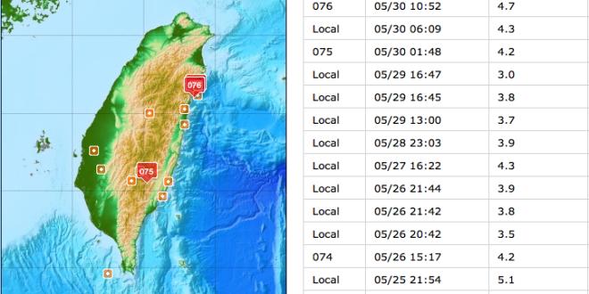 Une série de séismes frappe Taiwan ce lundi matin